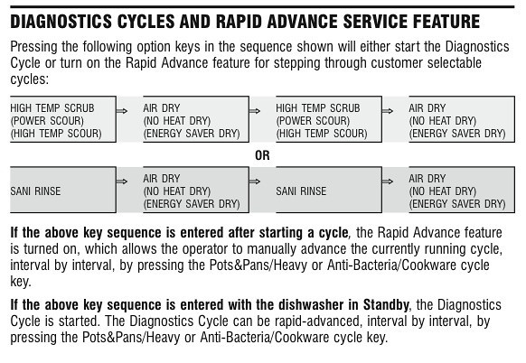 Whirlpool-built Dishwasher Diagnostic and Rapid Advance Key Sequence