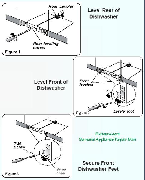 Leveling a Bosch Dishwasher