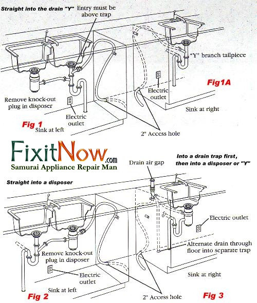 Dishwasher Repair Fixitnow Samurai Appliance Man: Bosch Dishwasher Plumbing Diagram At Imakadima.org