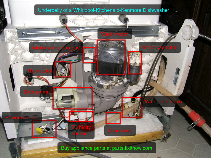dishwasher repair | fixitnow samurai appliance repair man | page 9, Wiring diagram