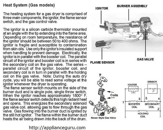 Gas Dryer Burner Basics