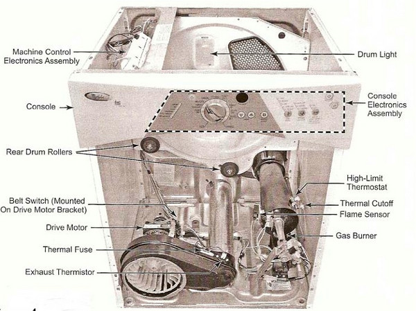 677818L Whirlpool Dryer Repair Manual - Dryer Parts, Kenmore