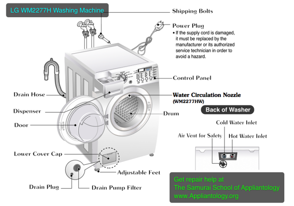 LG WM2277H Washing Machine Layout Diagram