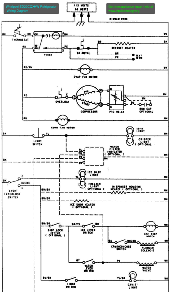 whirlpool ed22cqxhw refrigerator wiring diagram L refrigerator wiring diagram refrigerator wiring diagrams instruction schematic and wiring diagrams at bakdesigns.co