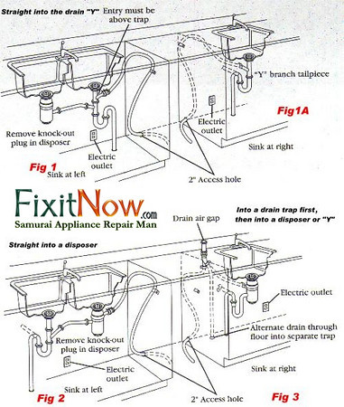 dishwasher drain hose installations fixitnow samurai  : dishwasher plumbing diagram - findchart.co