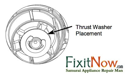 Adjusting Brake Disengagement on Maytag MAV and PAV Top Loading Washers