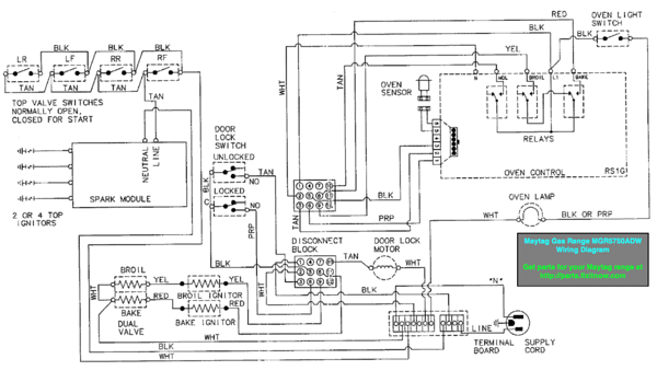 Maytag Gas Range Model Number Mgr5750adw Wiring Diagram