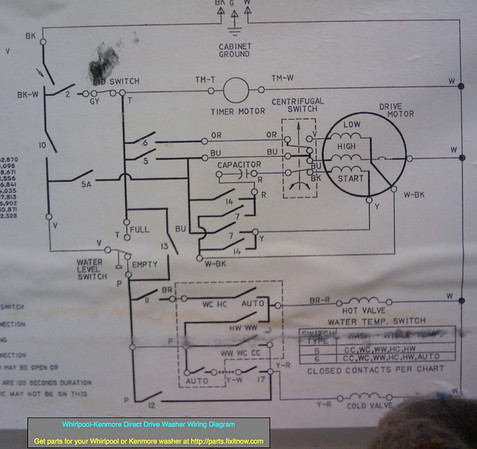 Whirlpool-Kenmore Direct Drive Washer Wiring Diagram | Fixitnow.com ...