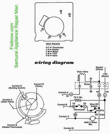 Wiring Diagram and Test Points for a Whirlpool Modular Icemaker