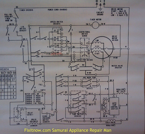Whirlpool-Kenmore Direct Drive Washer with Double Pressure Switches and  Drain Valve Coil: Wiring Diagram | Fixitnow.com Samurai Appliance Repair Man | Whirlpool Washer Electrical Diagram |  | Fixitnow.com Samurai Appliance Repair Man
